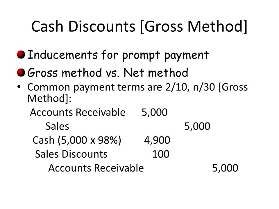 Cash Discounts [Gross Method]